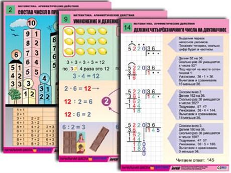 """Комплект таблиц для нач. шк. """"Математика. Арифметические действия"""" (14 табл., формат А1, лам.) - фото 57772"""