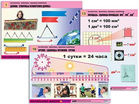 """Комплект таблиц для нач. шк. """"Математика. Величины. Единицы измерения"""" (20 табл., формат А1, лам.) - фото 57773"""