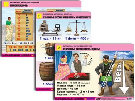"Комплект таблиц для нач. шк. ""Математика. Математика вокруг нас"" (10 табл, формат А1, лам.) - фото 57776"