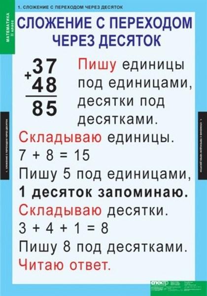 Комплект таблиц Математика 2 класс - фото 57780