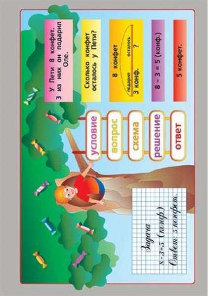 Комплект таблиц - Простые задачи - фото 57787