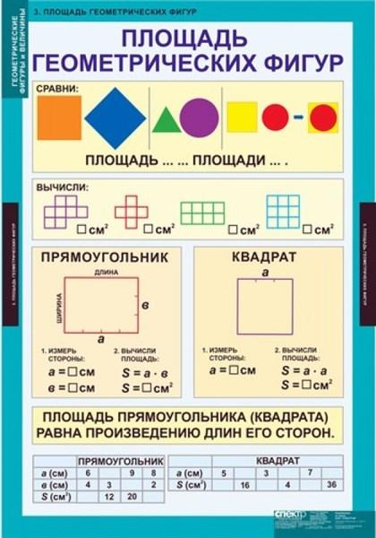 Комплект таблиц - Геометрические фигуры и величины - фото 57788