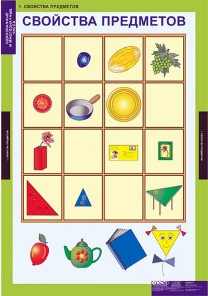 Комплект таблиц - Однозначные и многозначные числа - фото 57789