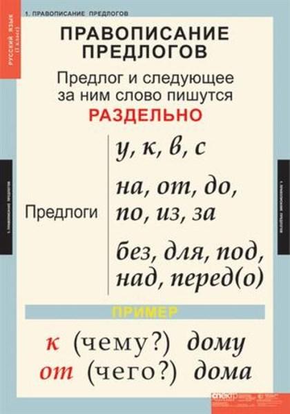 Комплект таблиц - Русский язык 1 класс - фото 57805