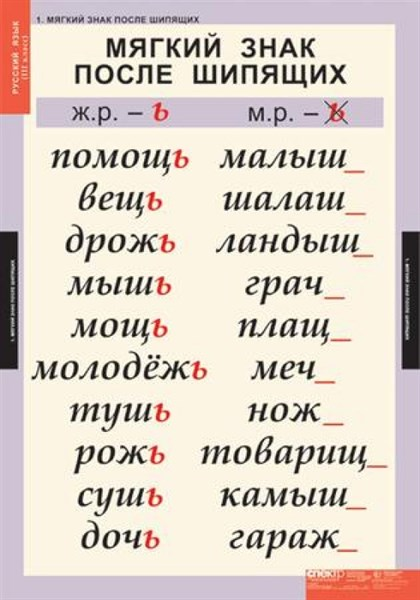 Комплект таблиц - Русский язык 3 класс - фото 57807