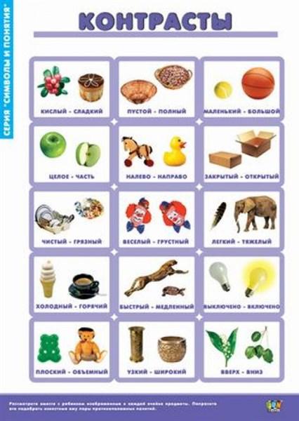 Комплект таблиц - Символы и понятия - фото 57828