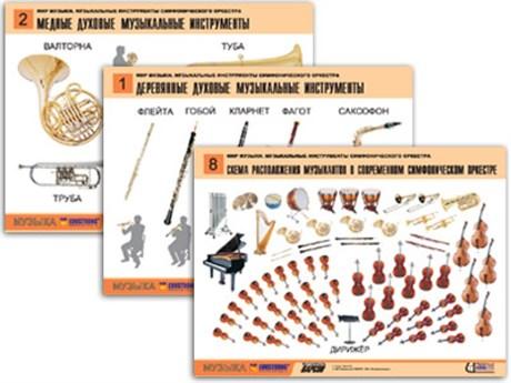"""Комплект таблиц """"Мир музыки. Инструменты симфонического оркестра"""" - фото 57829"""
