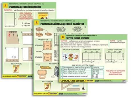 """Комплект таблиц для нач. шк. """"Технология. Обработка бумаги и картона-1"""" (8 таб, А1, лам,с разд.мат.) - фото 57833"""
