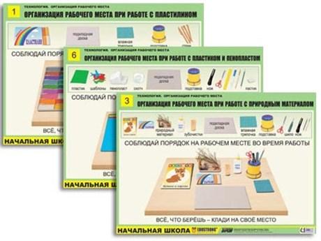 """Комплект таблиц для нач. шк. """"Технология. Организация рабочего места"""" - фото 57837"""