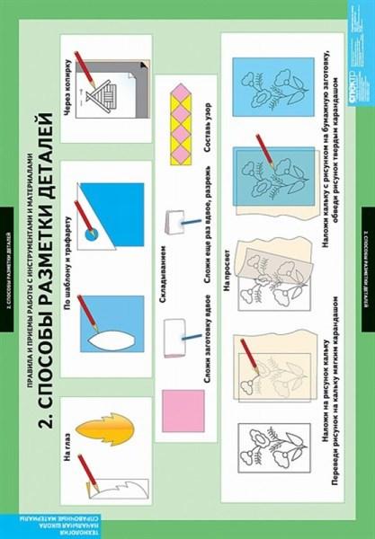 Комплект таблиц - Справочные материалы - фото 57838