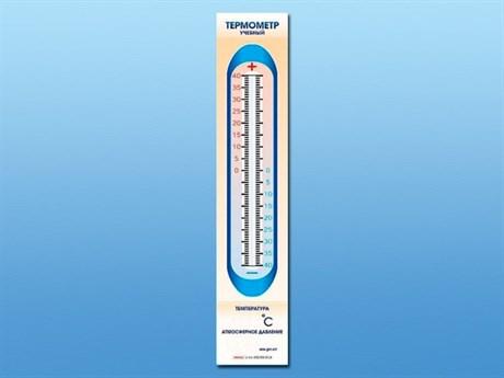 """Панно демонстрационное маркерное """"Термометр"""" - фото 57933"""