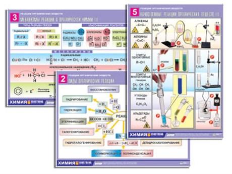 """Комплект таблиц по орг. химии """"Реакции органических веществ"""" - фото 58027"""