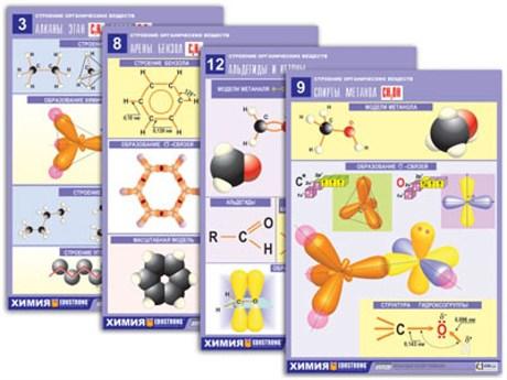 """Комплект таблиц по орг. химии """"Строение органических веществ"""" - фото 58028"""