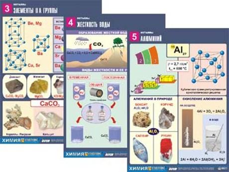 """Комплект таблиц по химии дем. """"Металлы"""" - фото 58029"""