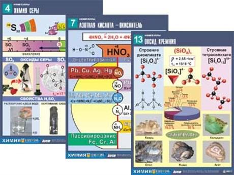 """Комплект таблиц по химии дем. """"Неметаллы"""" - фото 58031"""