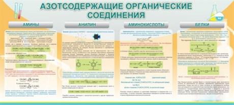 Стенд Азотсодержащие органические соединения - фото 58066