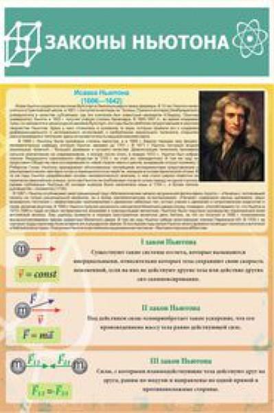 Стенд Законы Ньютона - фото 58278