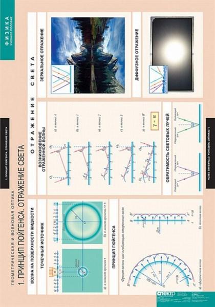 ФИЗИКА Геометрическая и волновая оптика. Комплект таблиц - фото 58311
