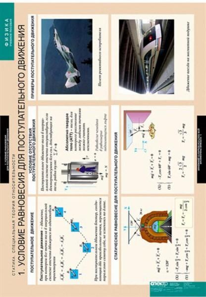 ФИЗИКА Статика. Специальная теория относительности, Комплект таблиц - фото 58314