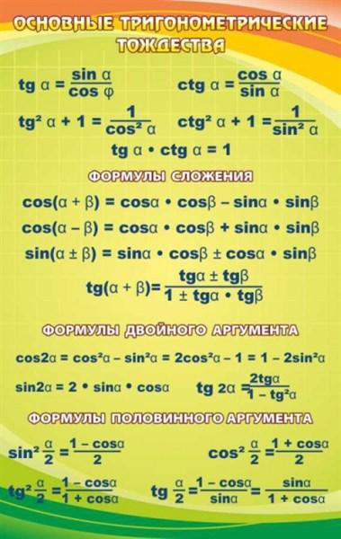 Стенд Основные тригонометрические тождества - фото 58643