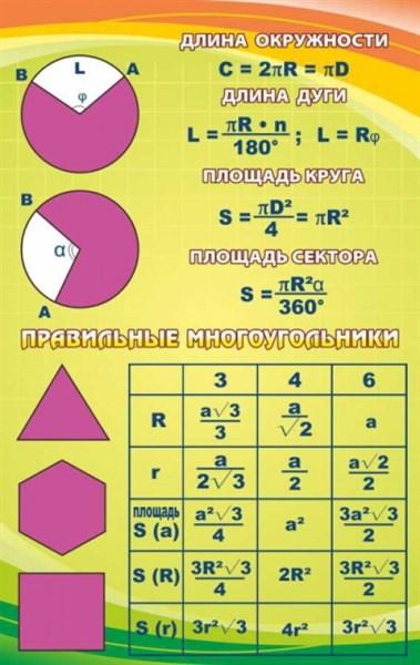 Стенд Правильные многоугольники - фото 58645