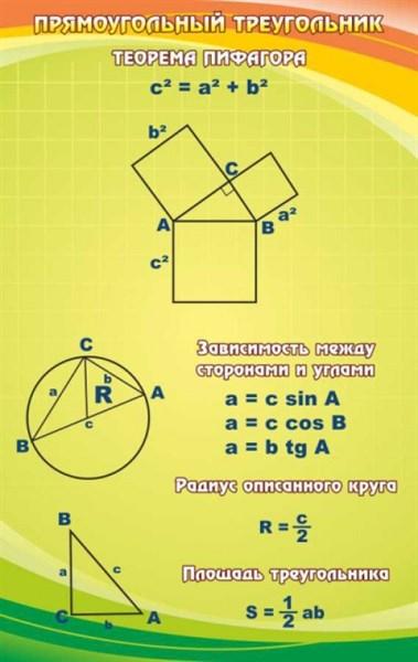Стенд Прямоугольный треугольник - фото 58646