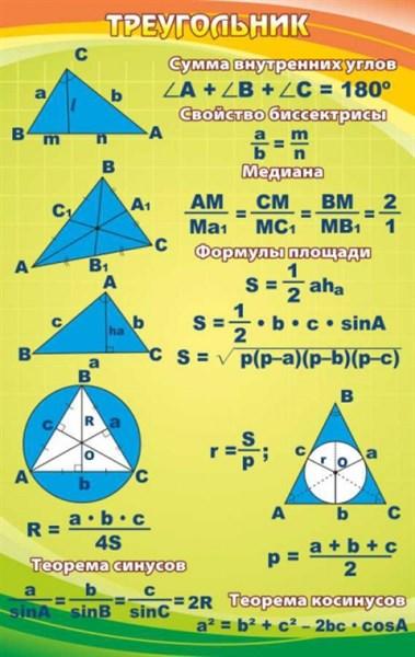Стенд Треугольник - фото 58649