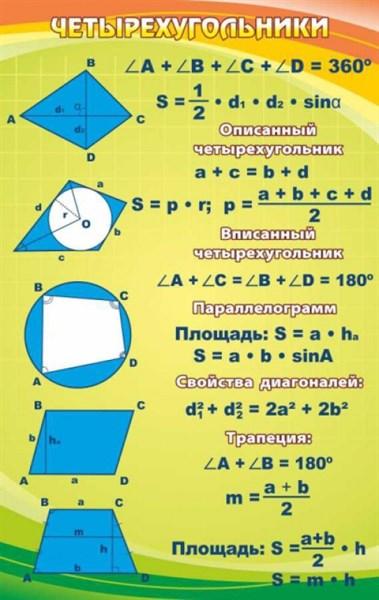 Стенд Четырехугольники - фото 58652