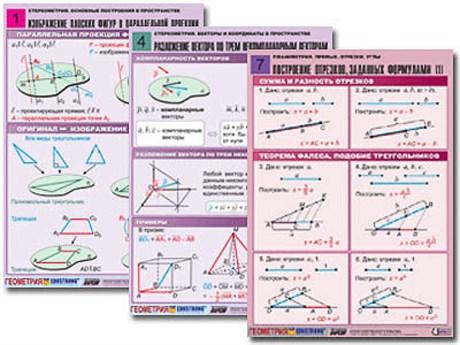 Комплект таблиц по всему курсу геометрии (100 табл., А1, полноцв., лам.) - фото 58670