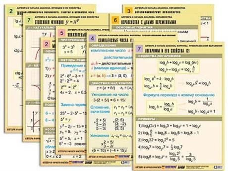 "Комплект таблиц по всему курсу ""Алгебра и начала анализа"" (50 табл., А1, полноцв., лам.) - фото 58672"