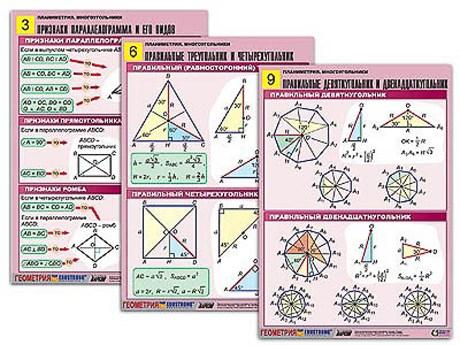 "Комплект таблиц по геометрии ""Планиметрия. Многоугольники"" (10 табл., формат А1, лам.) - фото 58673"