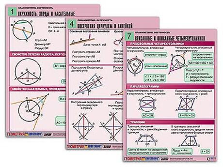 "Комплект таблиц по геометрии ""Планиметрия. Окружность"" (8 табл., формат А1, лам.) - фото 58674"