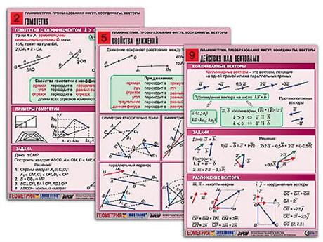 """Комплект таблиц по геометрии """"Планиметрия. Преобразования фигур. Координаты. Векторы""""(10 т, А1, лам) - фото 58675"""