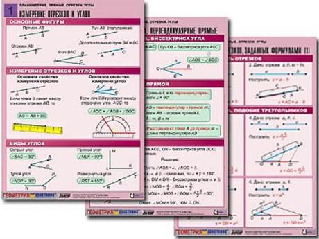 "Комплект таблиц по геометрии ""Планиметрия. Прямые. Отрезки. Углы"" (8 табл., А1, лам.) - фото 58676"