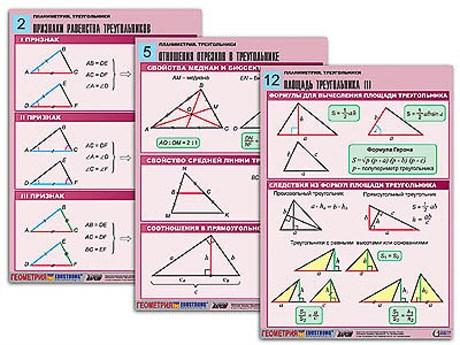 "Комплект таблиц по геометрии ""Планиметрия. Треугольники"" (14 табл., формат А1, лам.) - фото 58677"