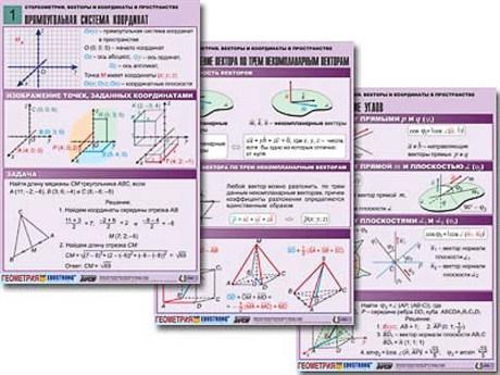 """Комплект таблиц по геометрии """"Стереометрия. Векторы и координаты в пространстве"""" (8 табл., А1, лам.) - фото 58678"""
