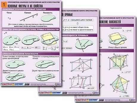 """Комплект таблиц по геометрии """"Стереометрия. Взаимное расположение фигур в пространстве"""" (8т, А1,лам) - фото 58679"""