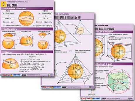 "Комплект таблиц по геометрии ""Стереометрия. Круглые тела"" (10 табл., А1, лам.) - фото 58681"