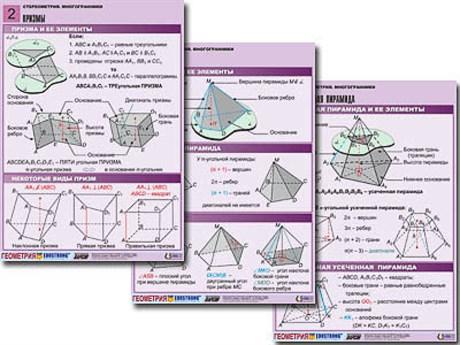 """Комплект таблиц по геометрии """"Стереометрия. Многогранники"""" (8 табл., А1, лам.) - фото 58682"""