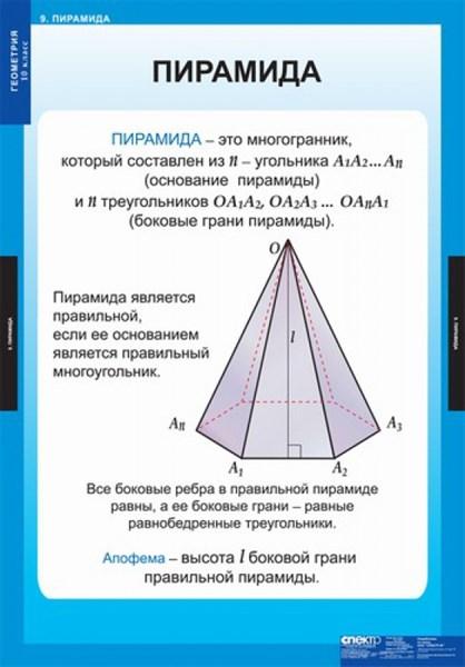 Комплект  таблиц Геометрия 10кл - фото 58692