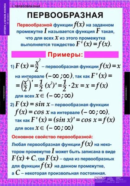 Комплект  таблиц Алгебра и начала анализа 11кл - фото 58696