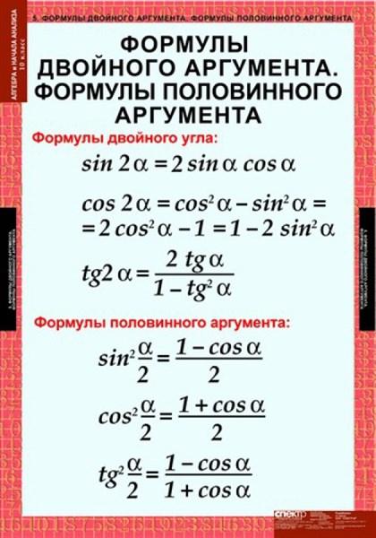 Комплект  таблиц Алгебра и начала анализа 10кл - фото 58697