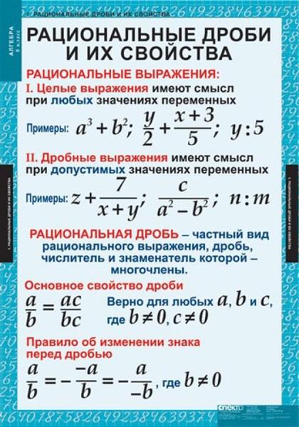Комплект  таблиц Алгебра 8 кл - фото 58699