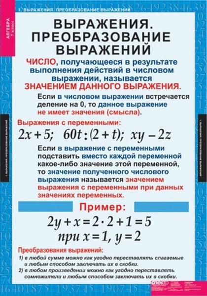 Комплект таблиц  Алгебра 7 кл - фото 58700
