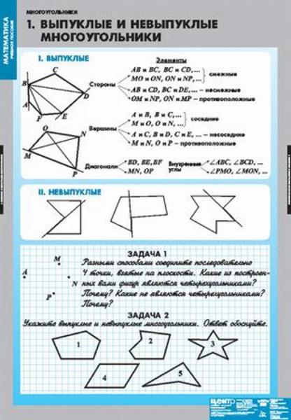 Комплект таблиц Многоугольники - фото 58707
