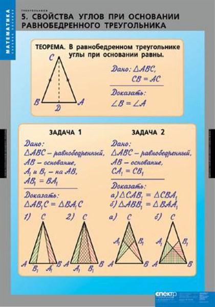 Комплект таблиц Треугольники - фото 58709