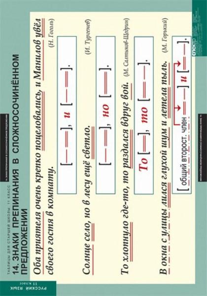 Комплект таблиц. Русский язык. Таблицы для старшей школы. 11 класс. 16 таблиц - фото 58720