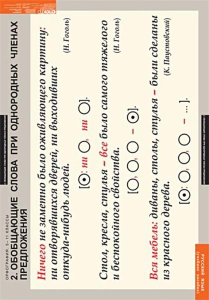 Комплект таблиц. Русский язык. Орфография. 5-11 классы (15 таблиц) - фото 58724