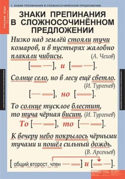 Комплект таблиц. Русский язык. 9 класс (6 таблиц) - фото 58736