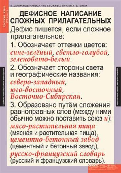 Комплект таблиц. Русский язык. 6 класс (7 таблиц) - фото 58739